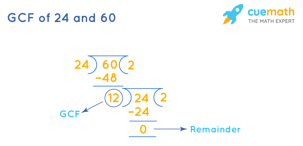 GCF of 24and 60by Long Division