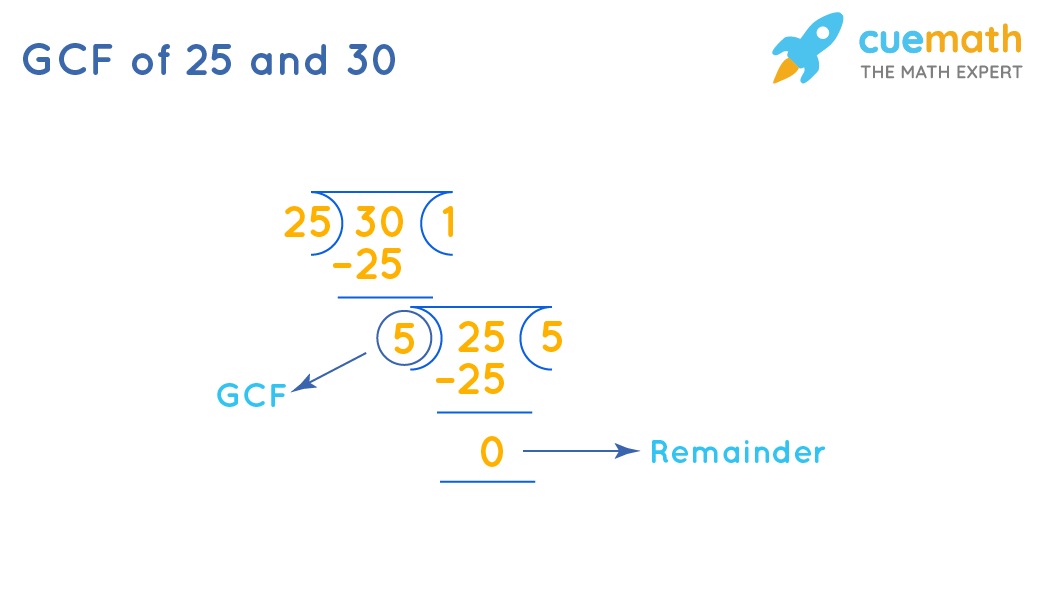 GCF of 25 and 30 by Long Division