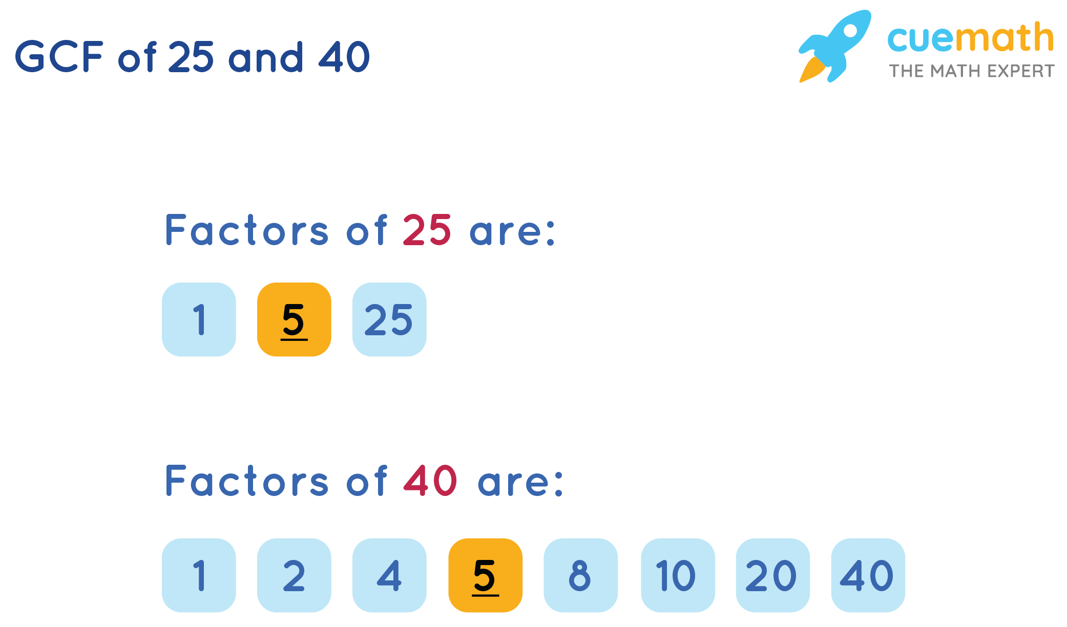 GCF of 25and 40by Listing the Common Factors