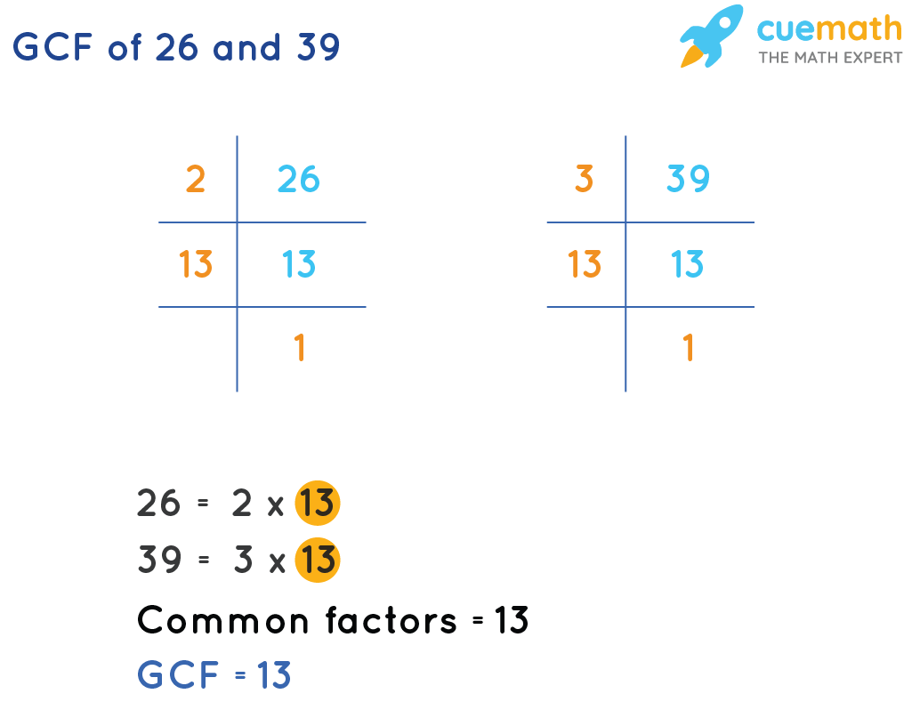 GCF of 26 and 39