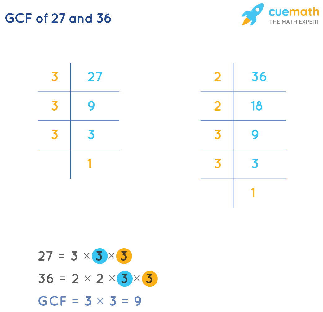 GCF of 27 and 36