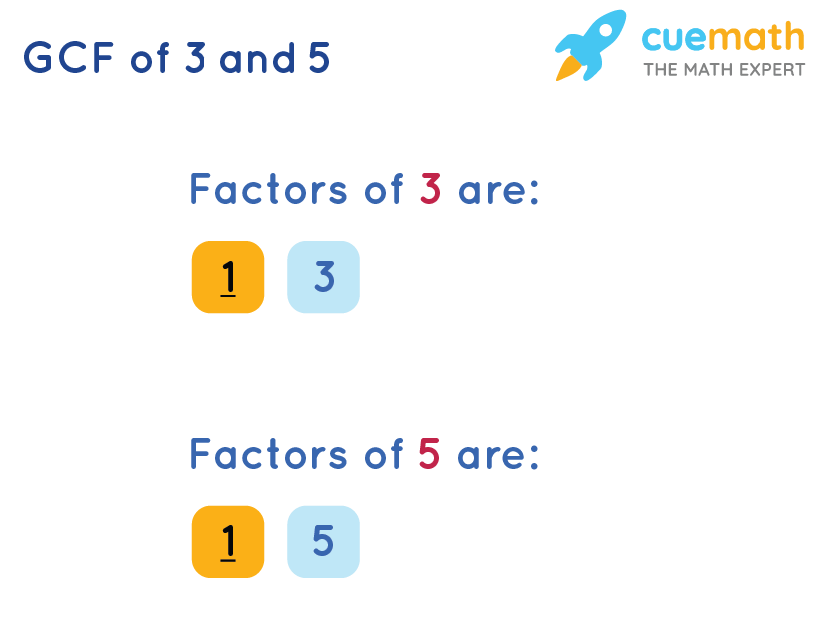 GCF of 3 and 5 is 1