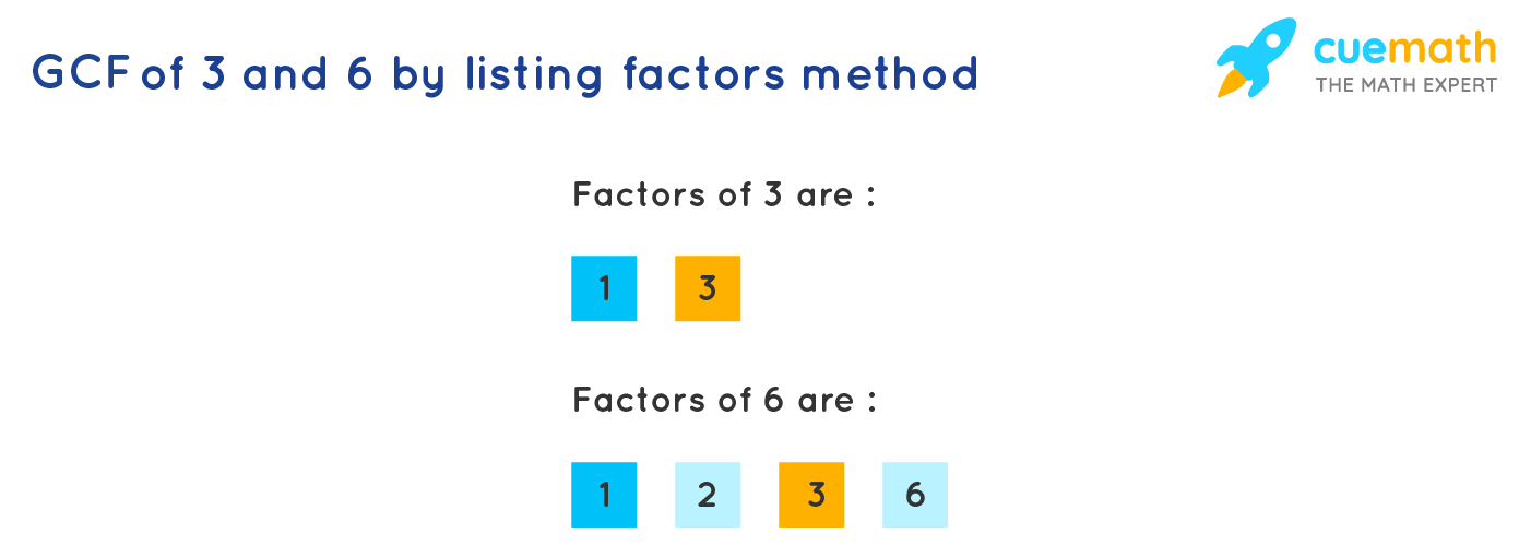 GCF of 3 and 6 by listing the factors