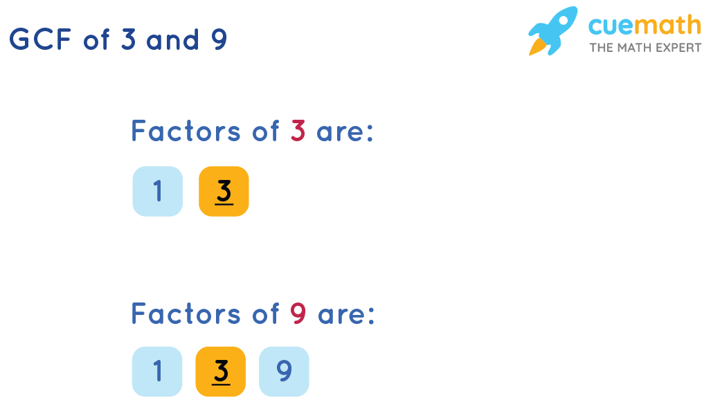 GCF of 3and 9by Listing the Common Factors