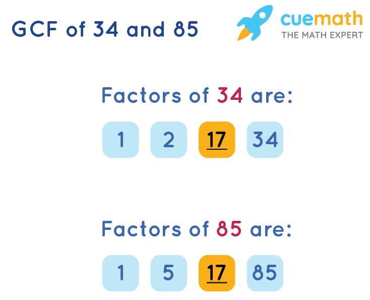 GCF of 34and 85by Listing the Common Factors