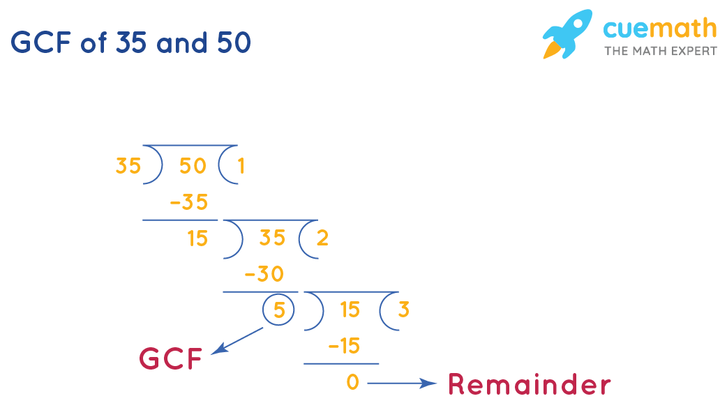 GCF of 35 and 50