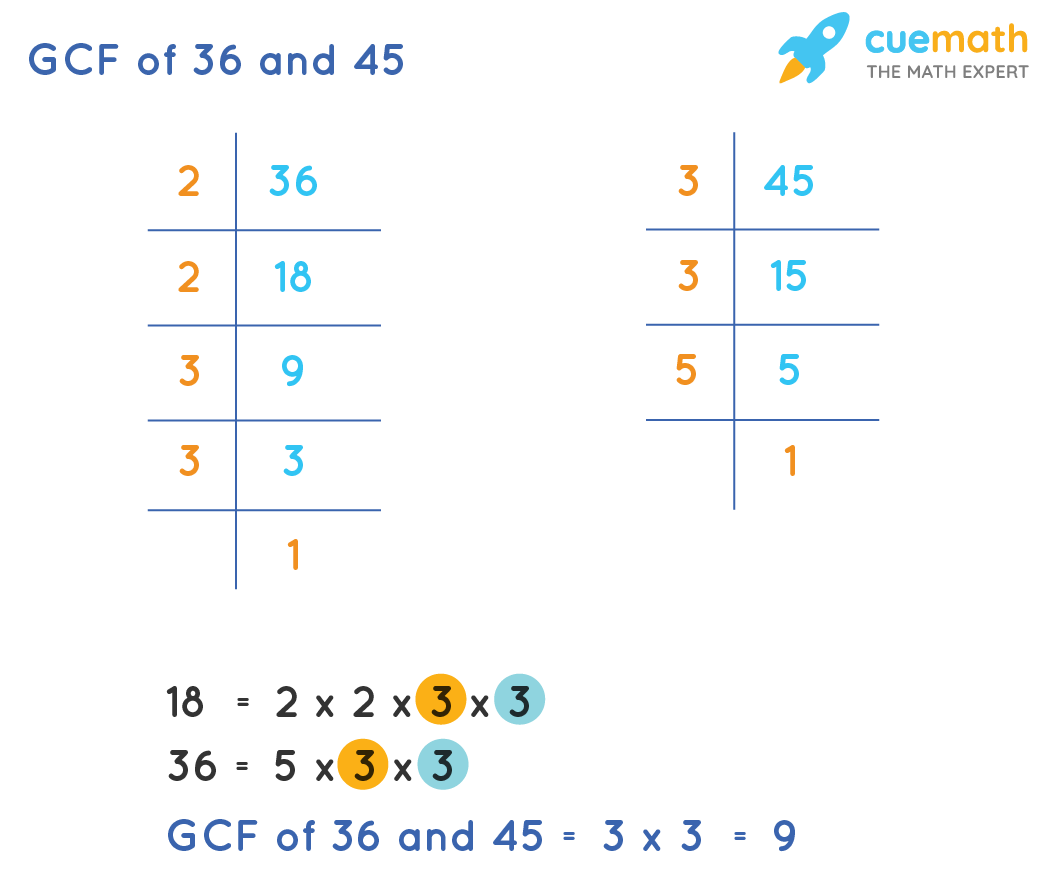 GCF of 36and 45