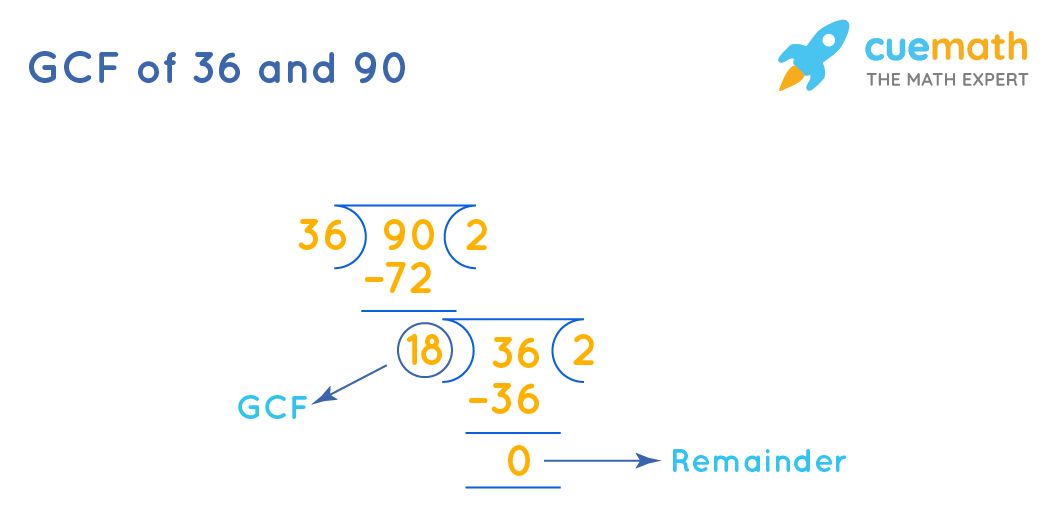 GCF of 36 and 90