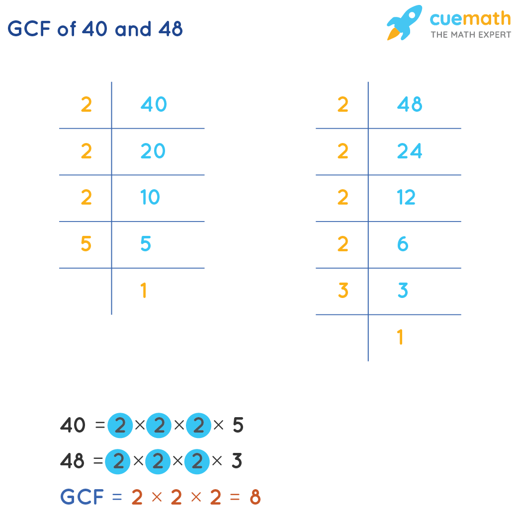 GCF of 40and 48