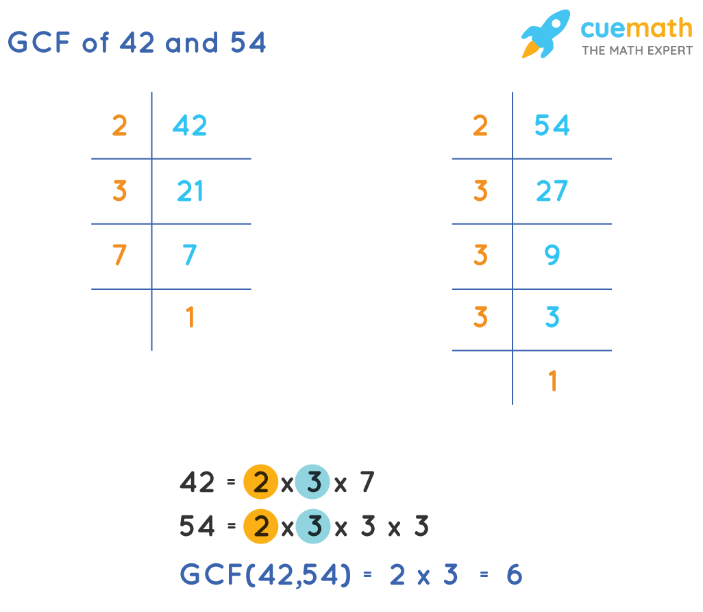 GCF of 42 and 54