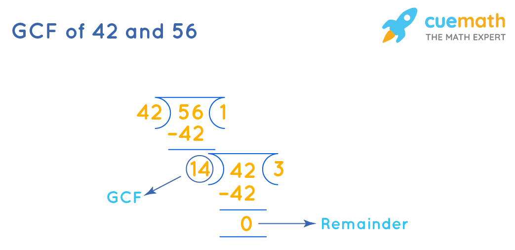GCF of 42 and 56 by Long Division