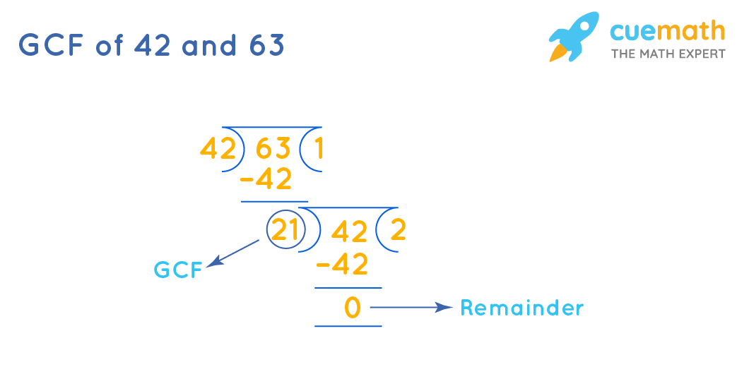 GCF of 42and 63by Long Division