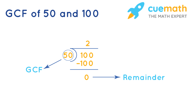 GCF of 50 and 100 by division method