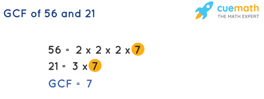 GCF of 56and 21 by Prime Factorization