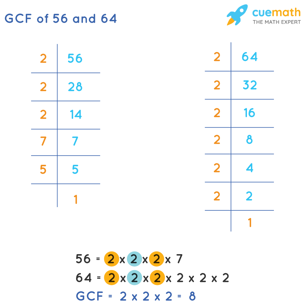 GCF of 56 and 64 by Prime Factorization
