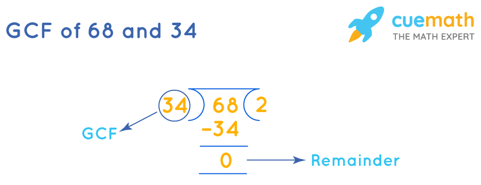 GCF of 68 and 34by Long Division