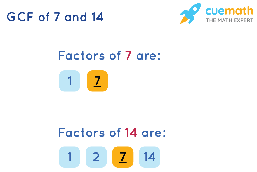 GCF of 7and 14by Listing the Common Factors