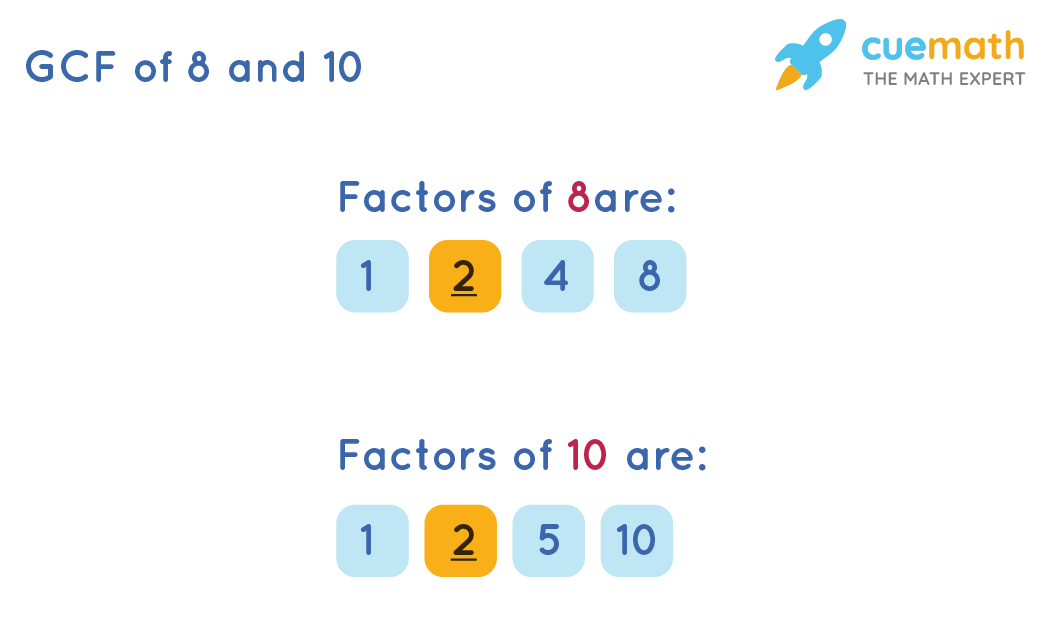 GCF of 8and 10 by Listing the Common Factors