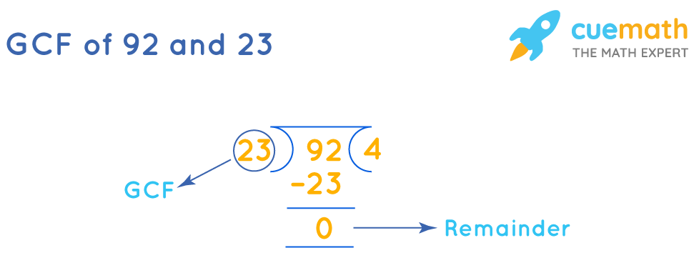 GCF of 92 and 23by Long Division