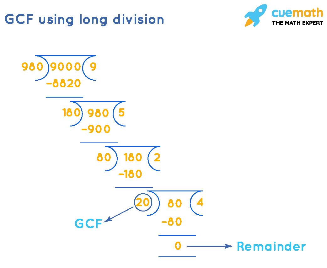 GCF Using long division
