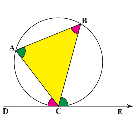 alternate segment theorem-triangle in a circle with a tangent