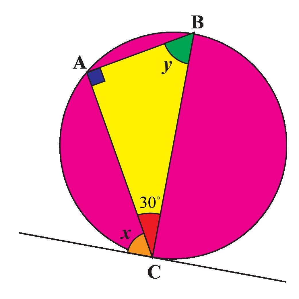 alternate segment theorem-triangle inscribed in a circle