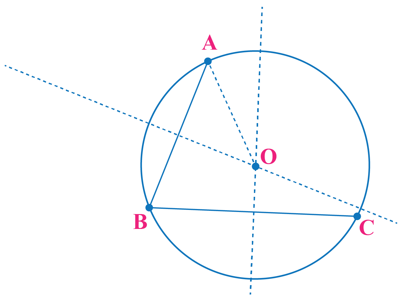 Perpendicular bisectors, lines and circle