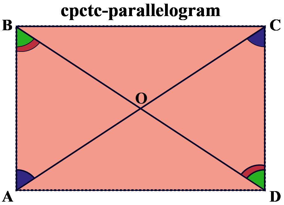 Cpctc parallelogram