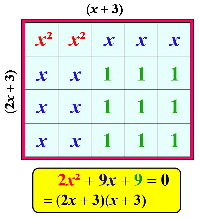 factorizing using quadratic tile