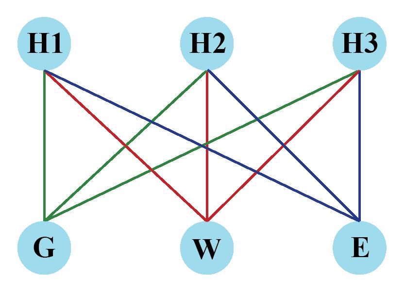 utilities graph euler's formula