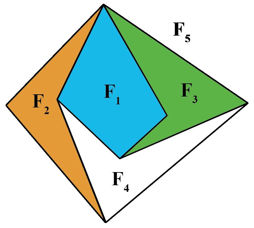 Euler's formula graph