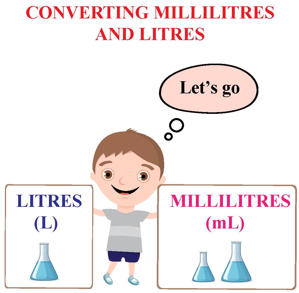 litre to millilitre