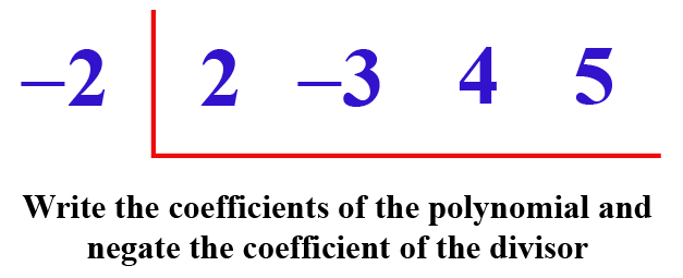 synthetic division step 1
