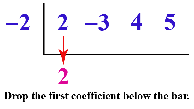 synthetic division - step 3
