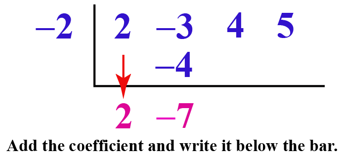 synthetic division - step 5