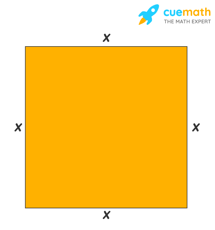 area of a square