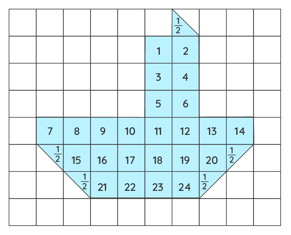 calculating the area of the shape inside the square grid