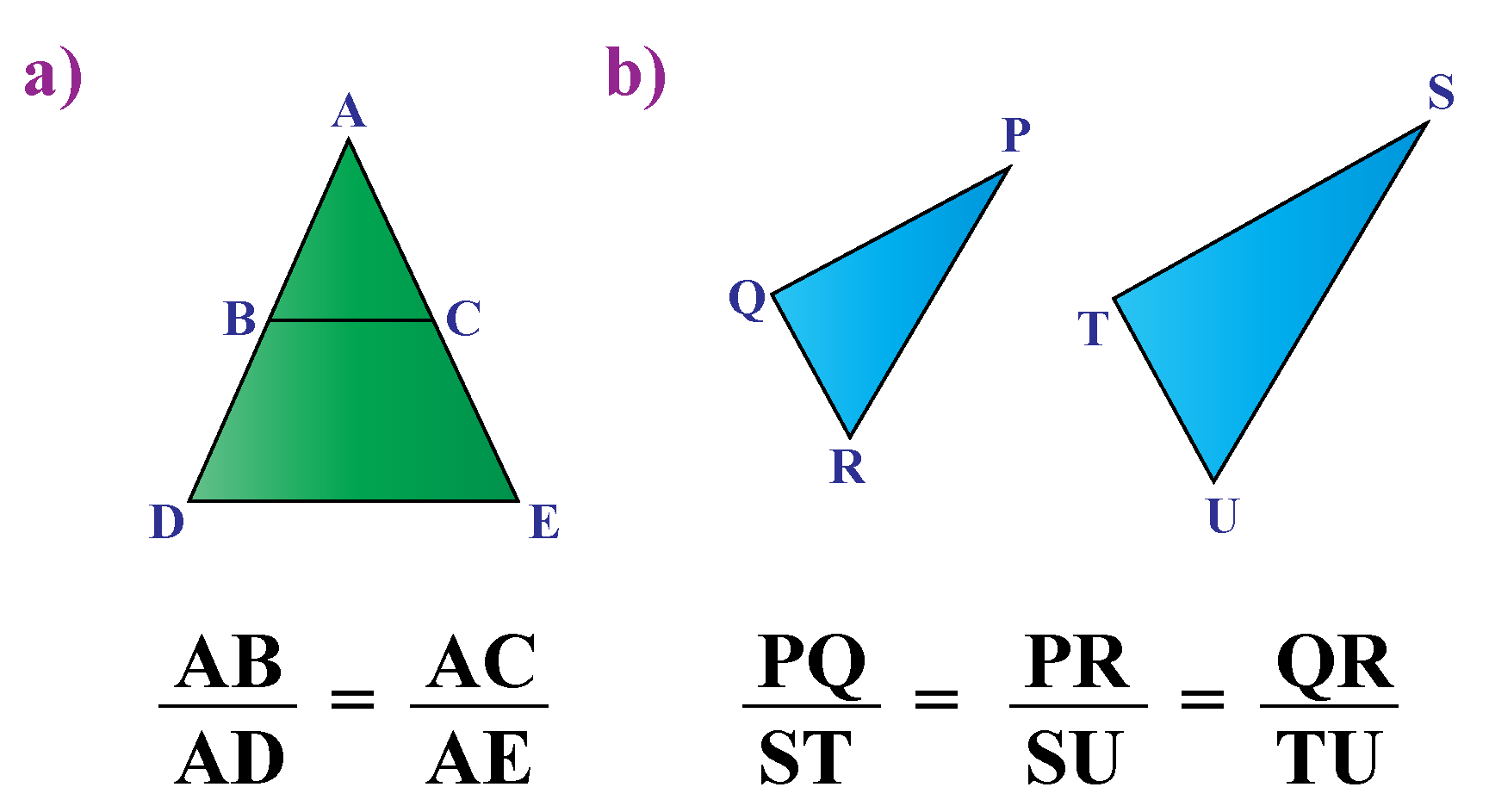 corresponding sides are proportional in similar triangles