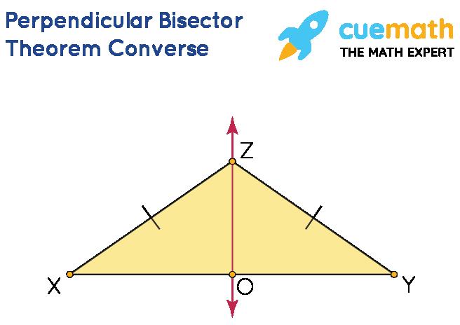 perpendicular bisector theorem converse