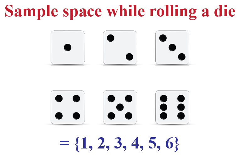 rolling a die- sample space