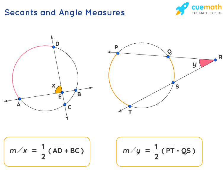 Intersecting Secants angle measures