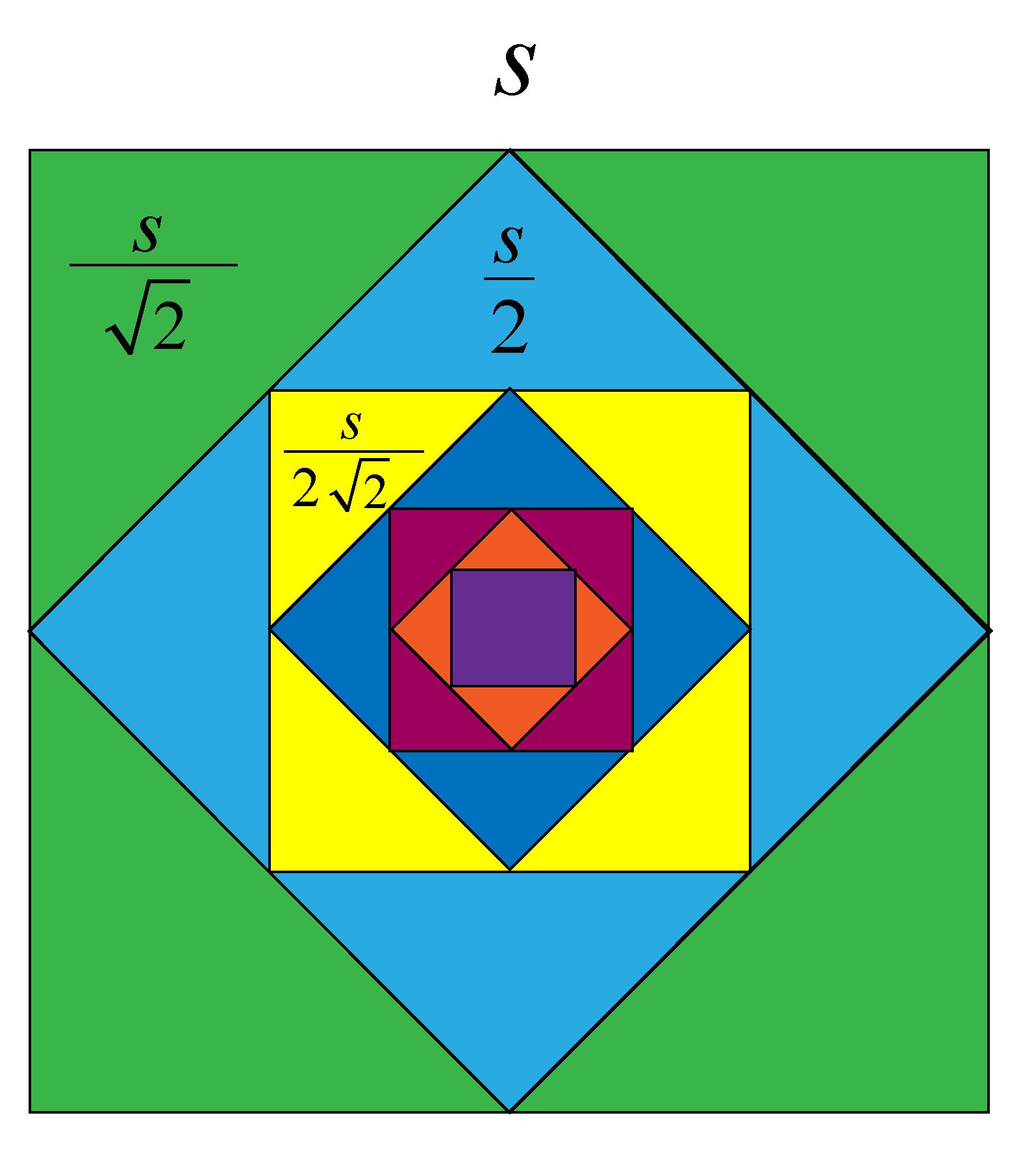 Geometric progression