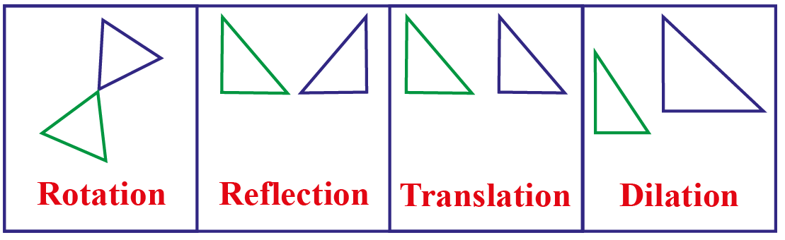 transformation of shapes