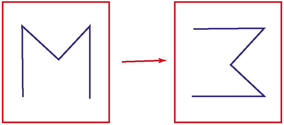 rotatation