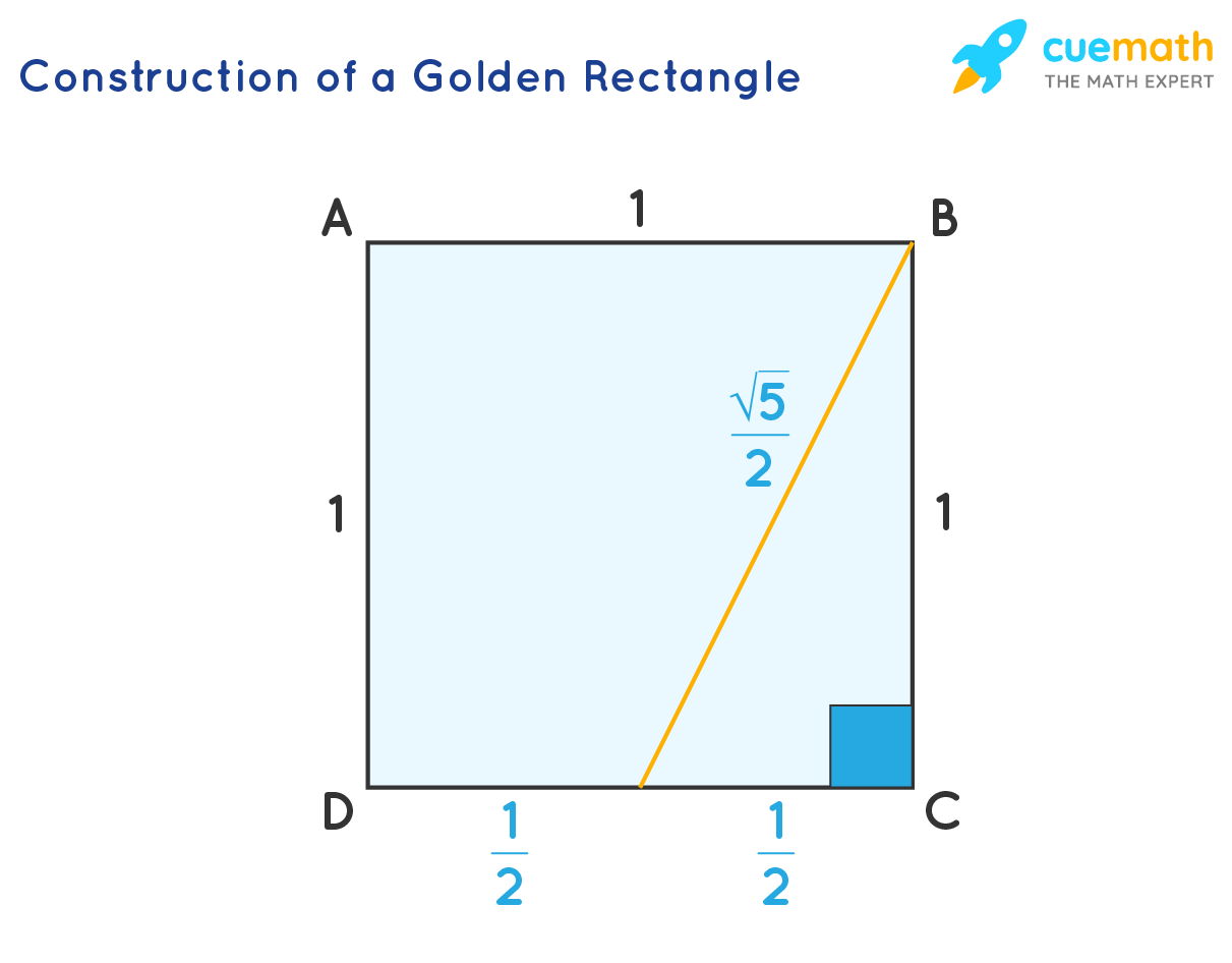 golden ratio calculation