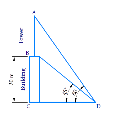 angles of elevation of the bottom and the top of a transmission tower
