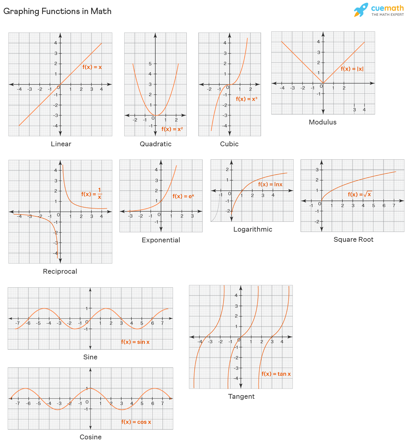 graphing functions in math