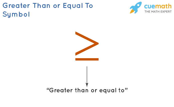 Greater Than or Equal To Symbol