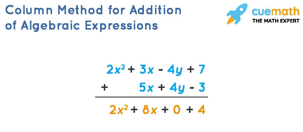 Column Method for Addition of Algebraic Expressions
