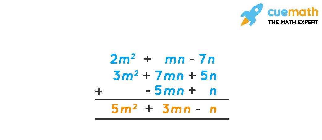 Adding Algebraic Expressions by Column Method